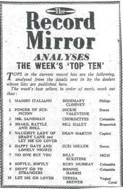 List of Record Mirror number-one singles - Wikipedia