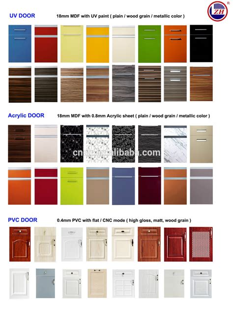Modular High Glossy Acrylic Lacquer Kitchen Cabinets - Buy
