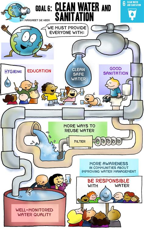 Goal 6: Clean Water & Sanitation   The Worlds Largest Lesson