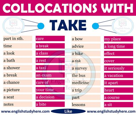Collocations With TAKE in English - English Study Here
